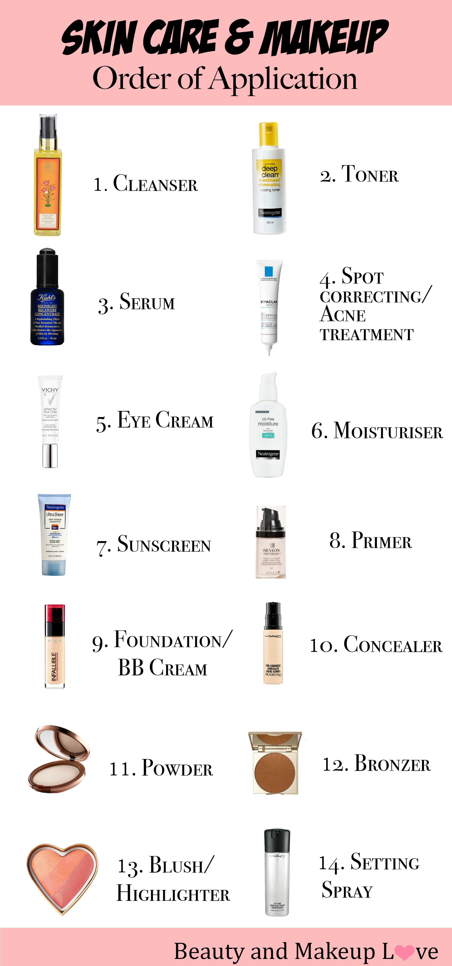 Face Products: Order of Application